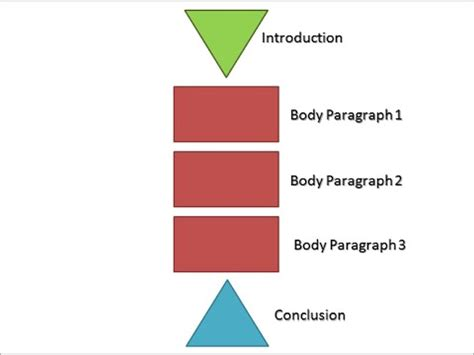 APA Style Essay Format: Examples, Outline EssayPro